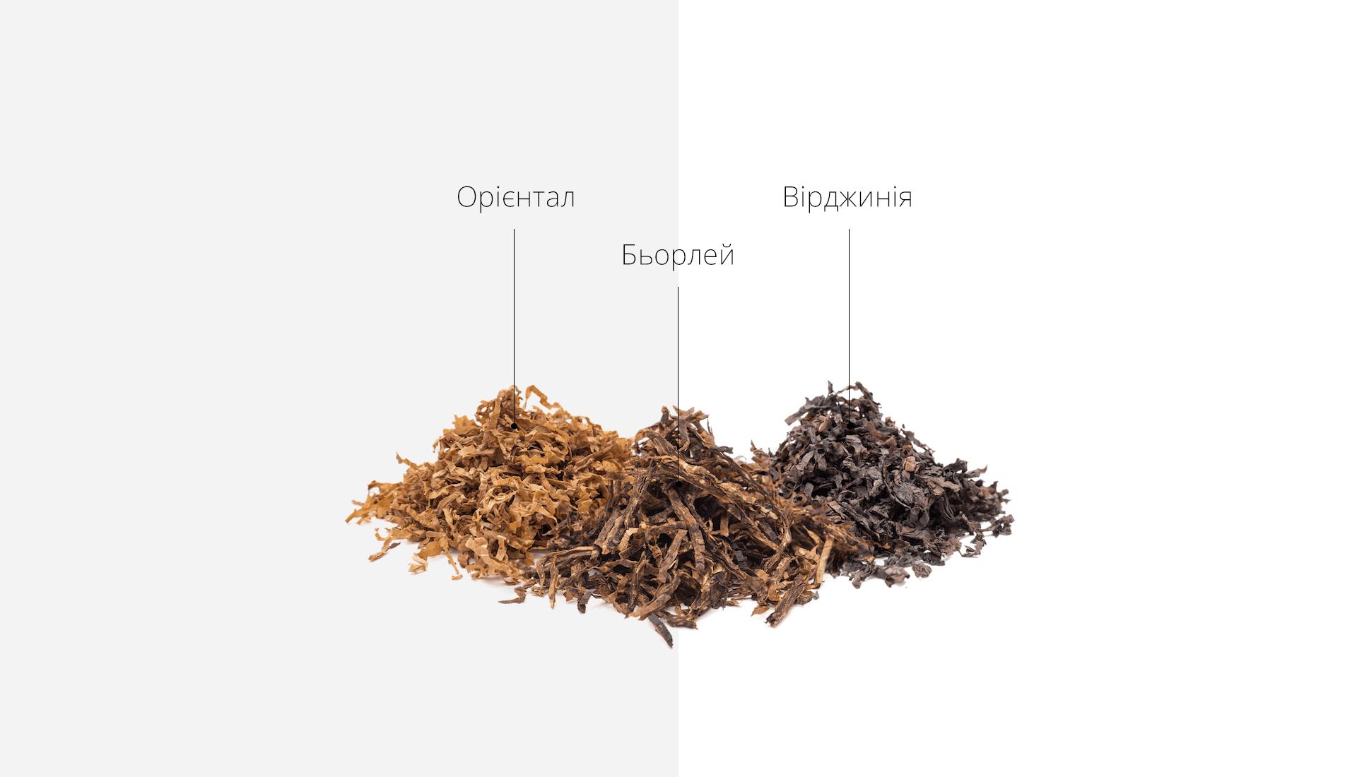 тютюн айкос